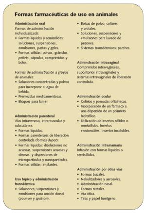 FORMAS FARMACÉUTICAS DE ADMINISTRACIÓN ORAL